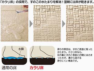 和歌山市リフォーム お風呂床
