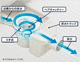 和歌山市リフォーム お風呂排水溝