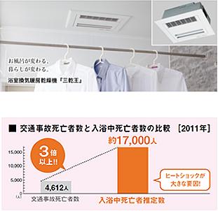 和歌山市 リフォーム お風呂 浴室乾燥機