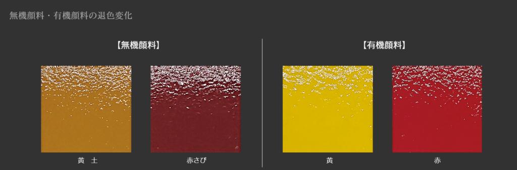 退色の変化 外壁塗装
